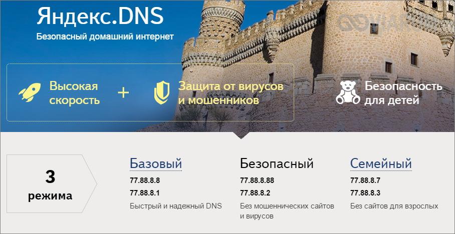 Сервис Яндекс.DNS