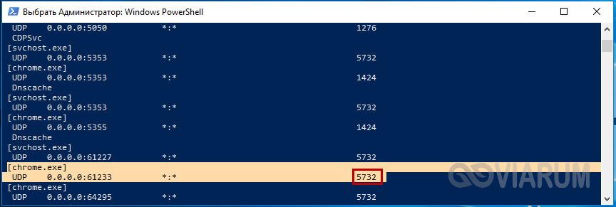 Используем консоль PowerShell для выявления используемых программой портов