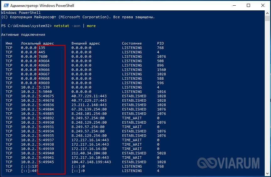 Просматриваем задействованные порты с помощью утилиты PowerShell