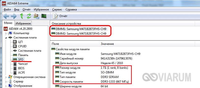 Оперативная память в программе AIDA64