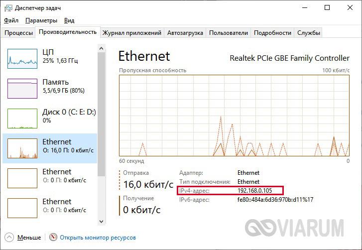 IP-адрес компьютера в Диспетчере задач