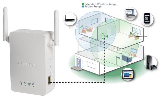 Использование репитера для усиления сигнала Wi-Fi