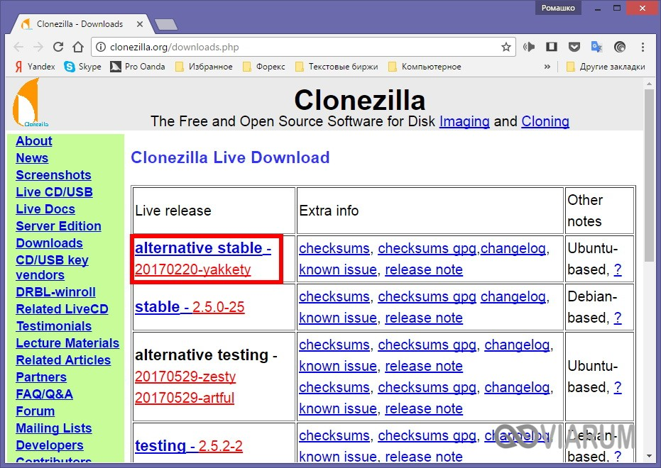 Скачиваем Clonezilla с официального сайта приложения - шаг 1