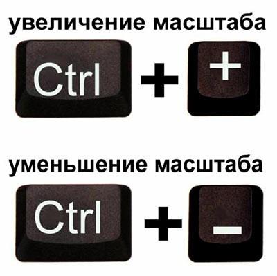 Комбинации клавиш для масштабирования