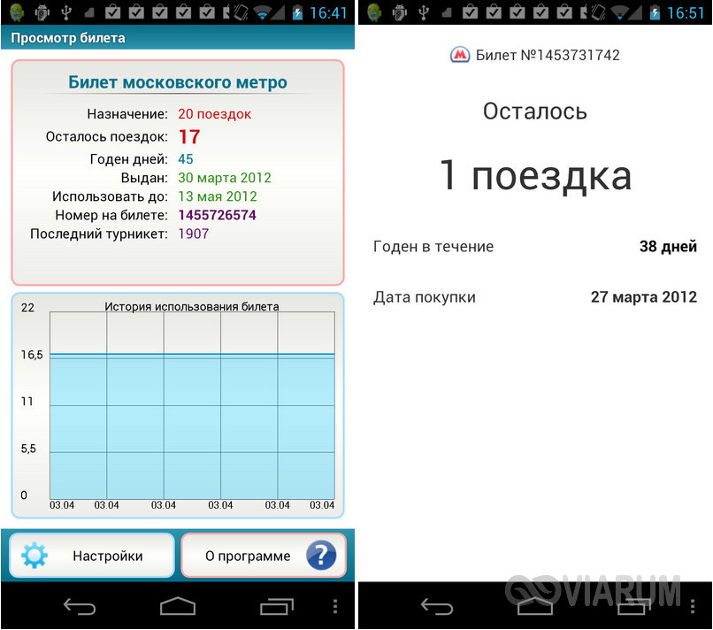 Приложение Яндекс.Метро
