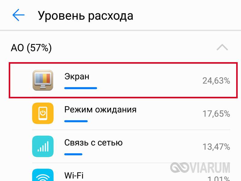 Расход заряда экраном смартфона