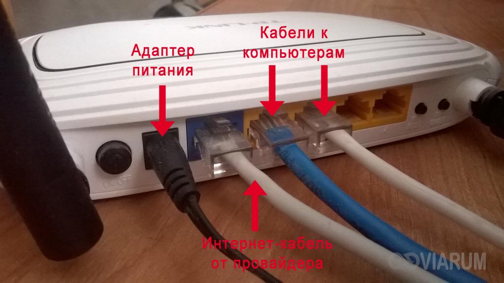 Подключение питания и кабелей к роутеру