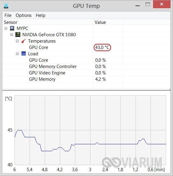 Температура видеокарты в программе GPU Temp
