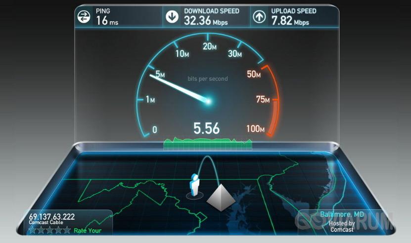 Измерение скорости интернета на сайте SpeedTest.net