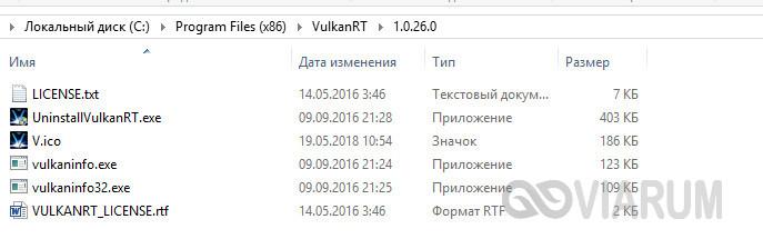 Расположение программы Vulkan Run Time Libraries