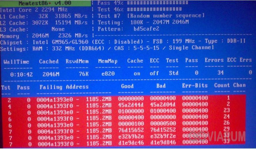 Тестирование оперативной памяти программой Memtest86
