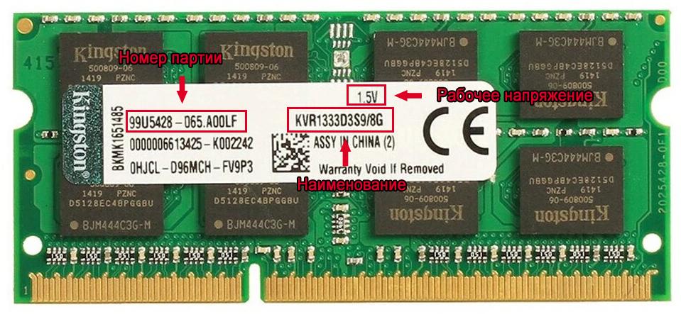 Маркировка модуля памяти