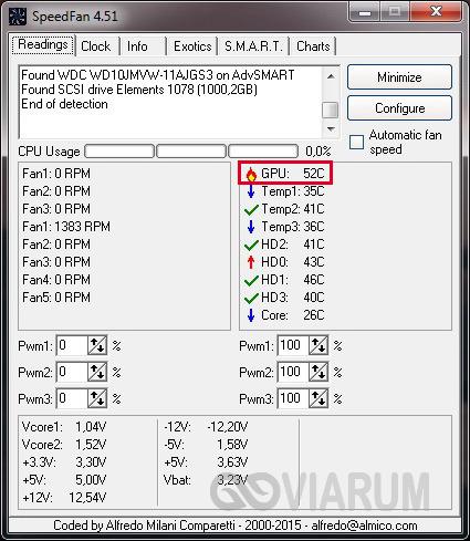 Температура видеокарты в интерфейсе программы SpeedFan